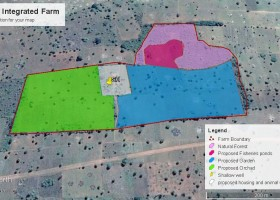 Nthanda's Integrated Farm