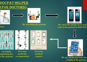 DocPat Helper