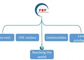 Fistula Eradication Foundation(FEF)
