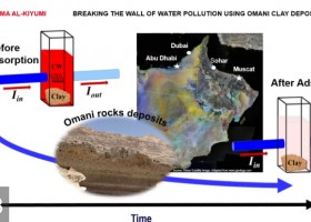 Removing Organic and Inorganic Compounds from Wastewater using Omani Clay Deposits