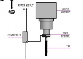 Development of Tap tool accessory to prevent tap breakage in CNC machines.