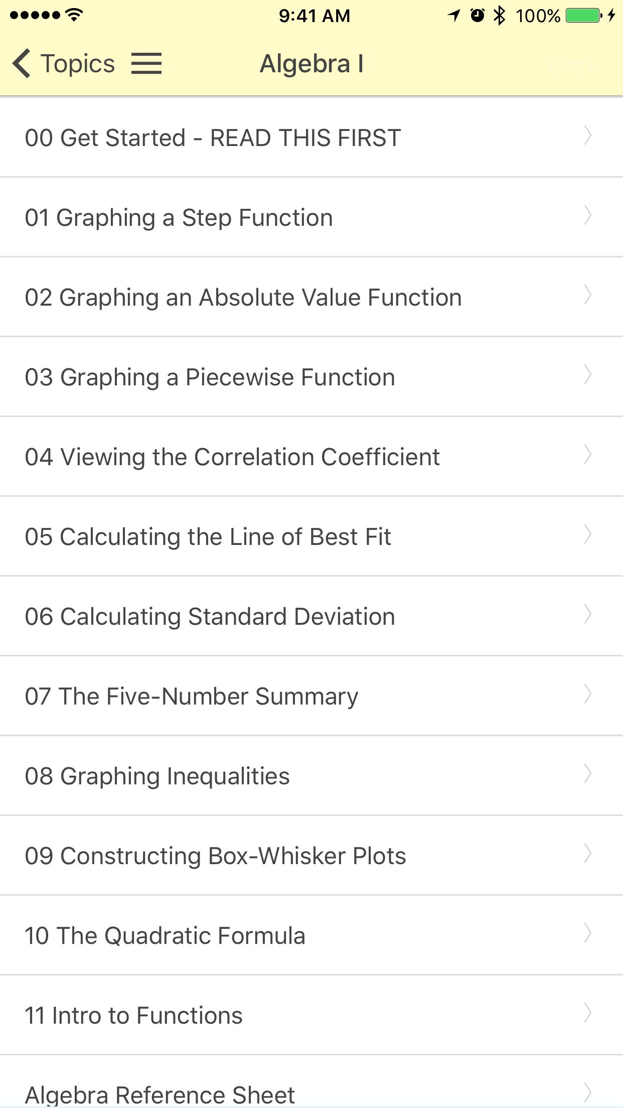 /srv/www/vhosts/user3101/html/entrepreneurship-campus.org/wp-content/uploads/2019/05/MathPP_Algebra_Topics_List.png