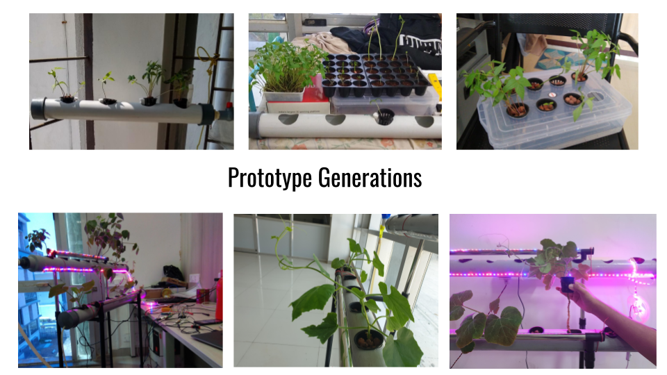 /srv/www/vhosts/user3101/html/entrepreneurship-campus.org/wp-content/uploads/2019/07/AgriMax-Prototype-Generations.png