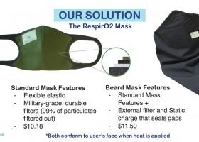 RespirO2 Mask