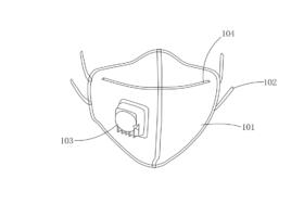 Reusable N95 Mask Business Plan