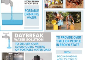 THE ESTABLISHMENT OF  SUSTAINABLE PORTABLE WATER CARE FACILITY