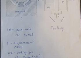 Electric current generator based on the Strirling engine principle
