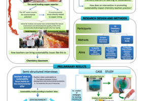 Green Chile: a utopia or a possibility? Adolescents responding to Chile's sustainability crises thr